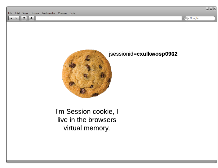 session_cookie