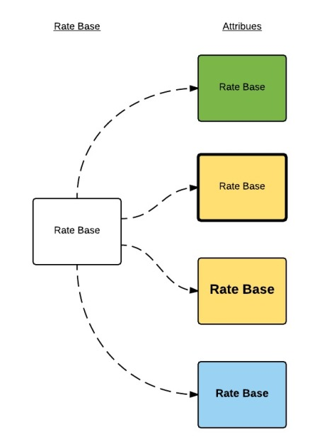 Blank Flowchart - New Page(2)