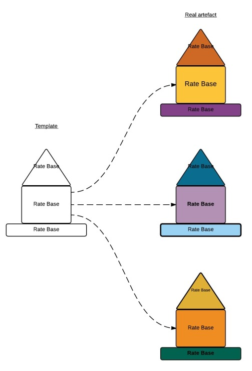 Blank Flowchart - New Page(5)